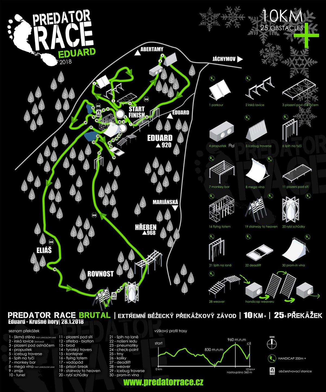 Predator Race Winter Weekend 2018